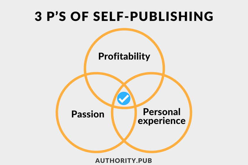 The 3 P's of Self-Publishing: Profitability, Passion, Personal experience
