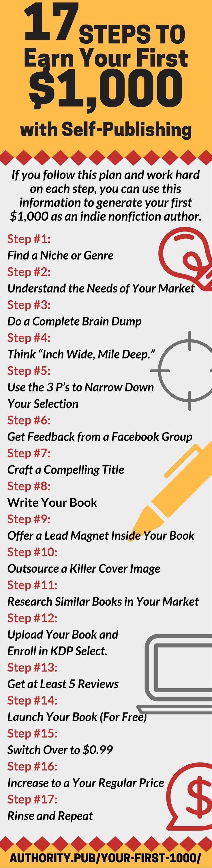 17 steps to earn your first 1000 with self publishing authority earn your first 1k in self publishing solutioingenieria Choice Image